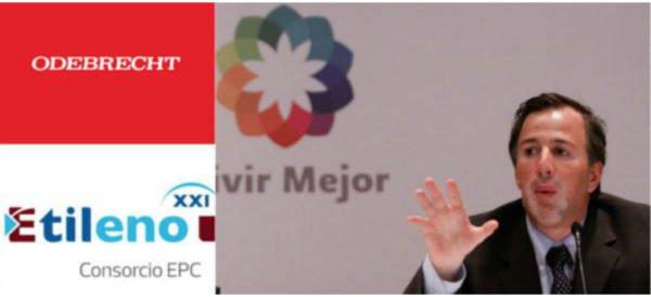 PAN denuncia caso #MeadeConOdebrecht ante PGR