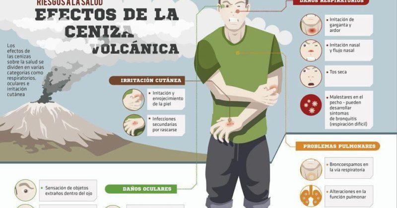 Una guatemalteca perdió 50 familiares en la erupción del Volcán de Fuego
