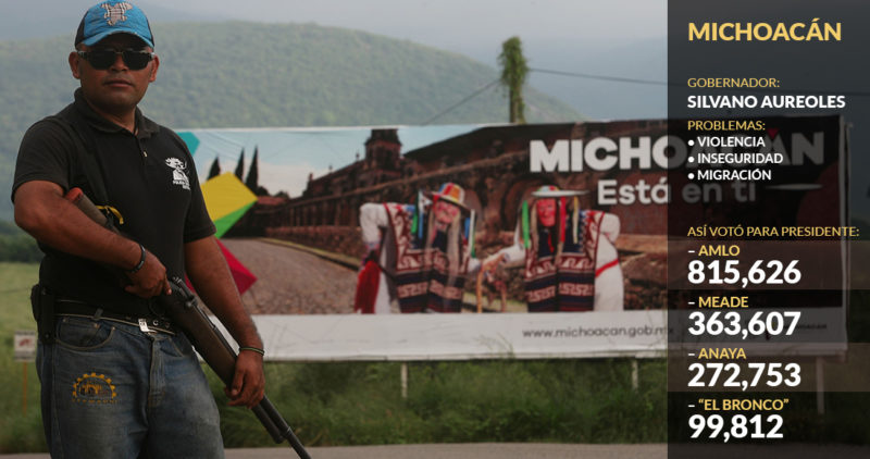 Harto de inseguridad y pobreza, Michoacán castiga a PAN, PRI y PRD y da a Morena el Congreso