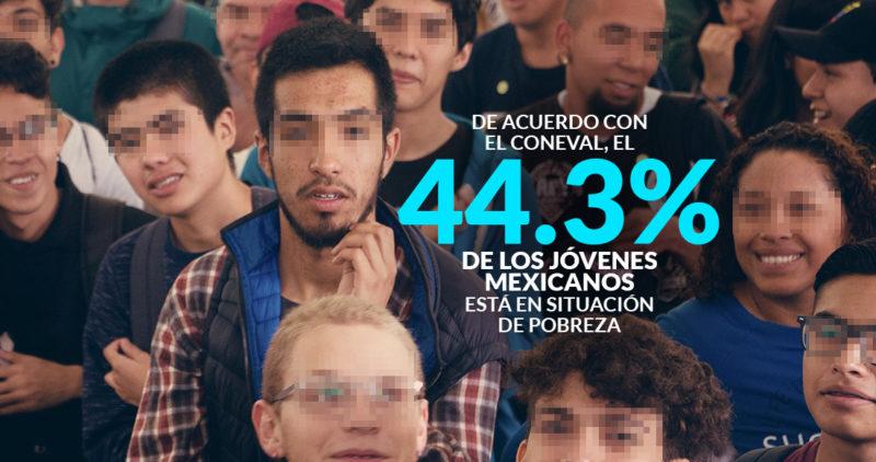Así es ser joven en México: 44.3% vive en la pobreza, 5.8% no tiene empleo y 66.8% no va a la escuela