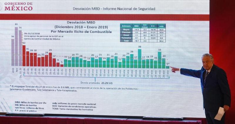 Antorcha Campesina se hizo de red de pipas y gasolineras apenas llegó Peña. Y algunas, hasta 2045