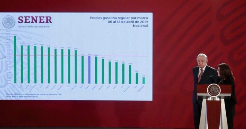 Video: AMLO exhibe gasolineras Shell, G500, FullGas, Exxon Mobil, Total, Repsol y Walmart por careras