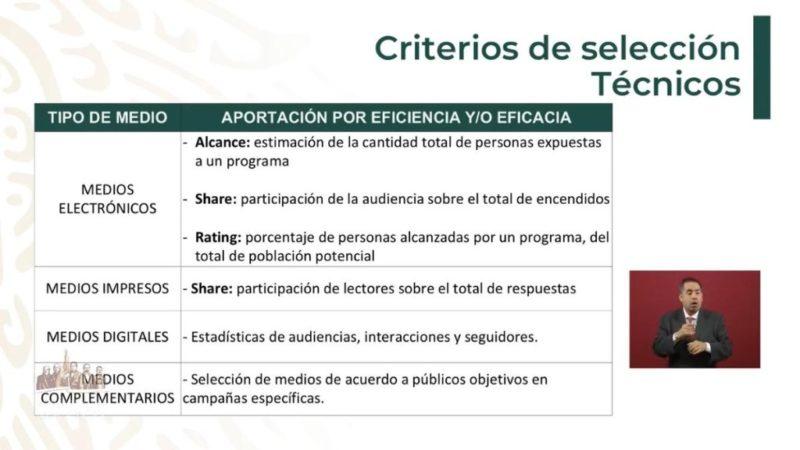Descarta AMLO uso de publicidad oficial como premio o castigo a medios; anuncian lineamientos de su política de comunicación social