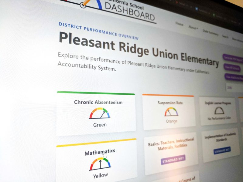 California Department of Education and State Board of Education Announce California Dashboard Week September 16-20