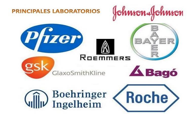 Trasnacionales farmacéuticas: receta para el lucro