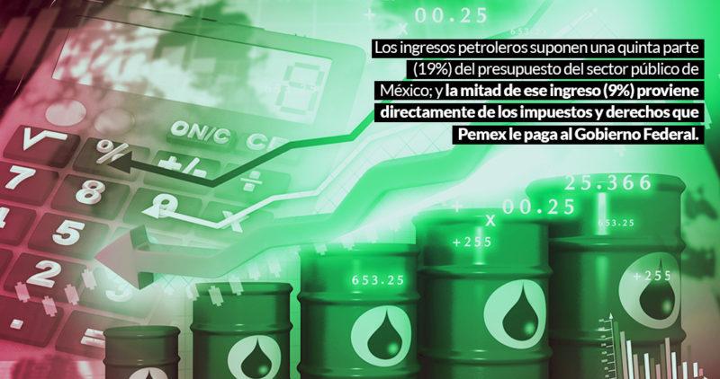 Pemex llega a 82 años contagiado por COVID-19 y guerra de precios. El rescate de la 4T no le alcanza