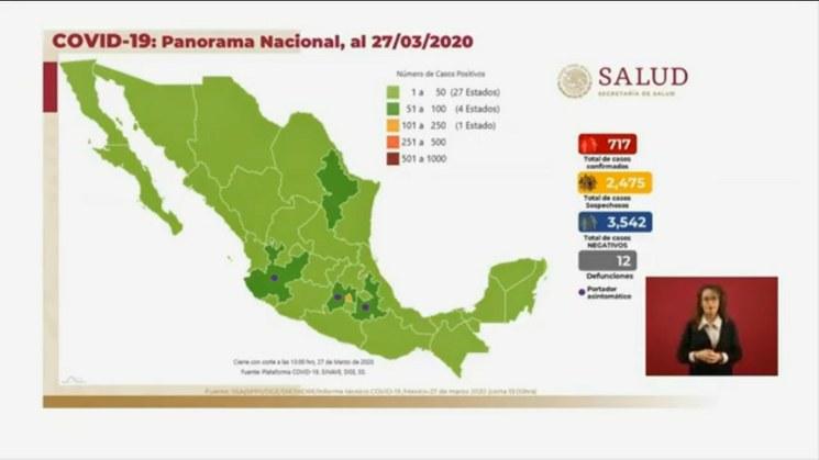 Video: Contabiliza Ssa 132 nuevos casos de Covid-19 en México, ya son 717, 132 más que el jueves anterior