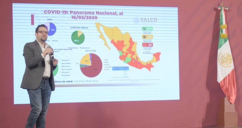 Salud: En un día, México suma 29 casos de COVID-19, y ya son 82; se hospitaliza sólo a los de riesgo