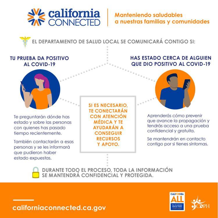 Video: California, tras personas que resulten positivas al COVID-19 y con quienes hayan tenido contacto cercano