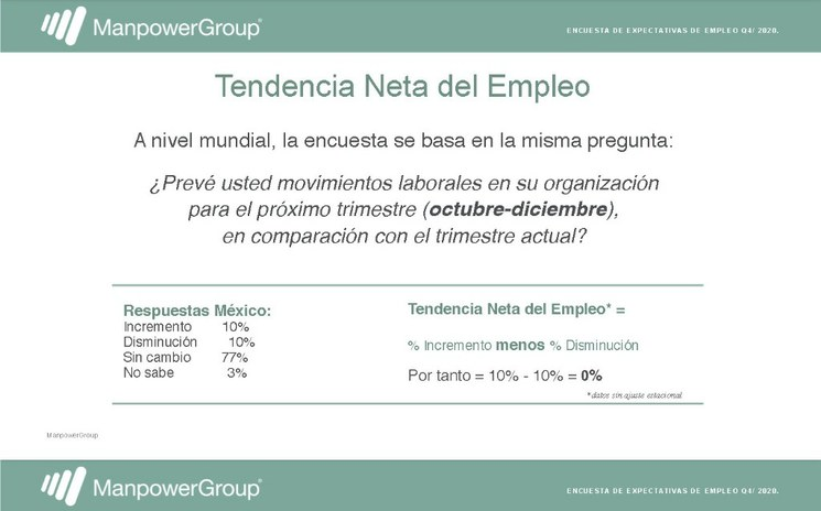 """Ya tocó fondo"" pérdida de empleo ante pandemia: Manpower"