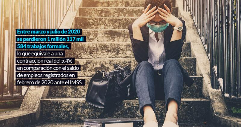 La crisis de empleos por COVID-19 es de las peores en 20 años, pero México se recupera con celeridad