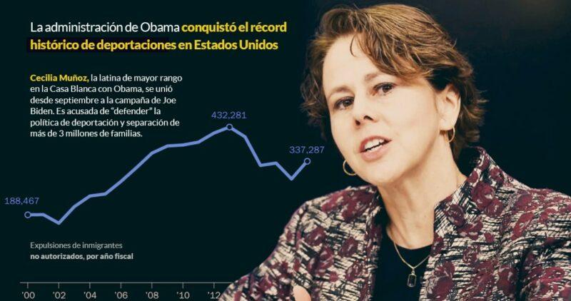 """Cecilia Muñoz, dirigente de la """"máquina de deportaciones de Obama"""", está ya con Biden"""