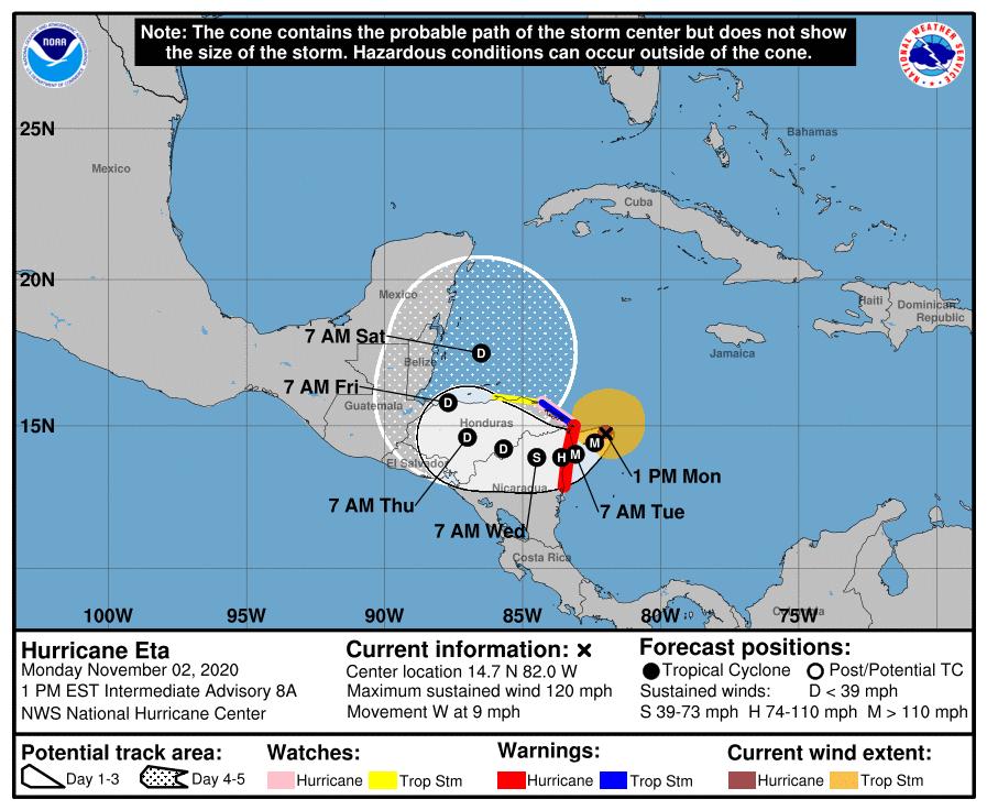 'Eta' ya es un poderoso huracán; alerta en Nicaragua