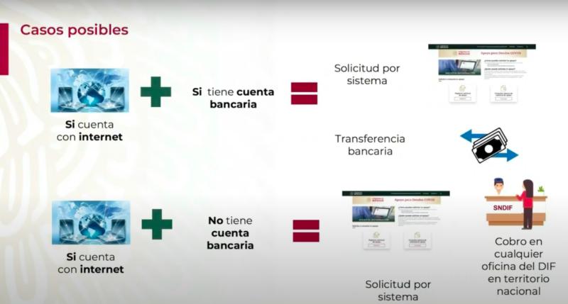 El IMSS abren el registro para apoyo a deudos de víctimas de Covid-19. Les darán 11,459 pesos