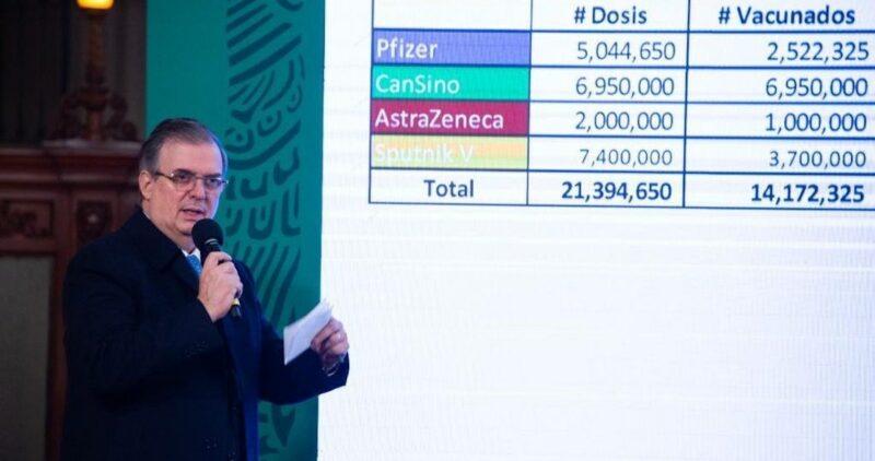 Video: Habrá vacunas contra COVID para todos: AMLO. Hay dinero suficiente: 4 mil millones de dólares, el doble de lo que se necesita para adquirirlas: Hacienda