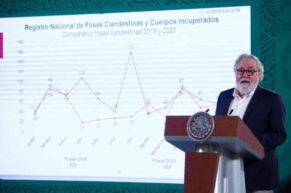 Video: Jalisco y Guanajuato concentran el 63.19% de hallazgos en fosas con restos humanos: Gobernación