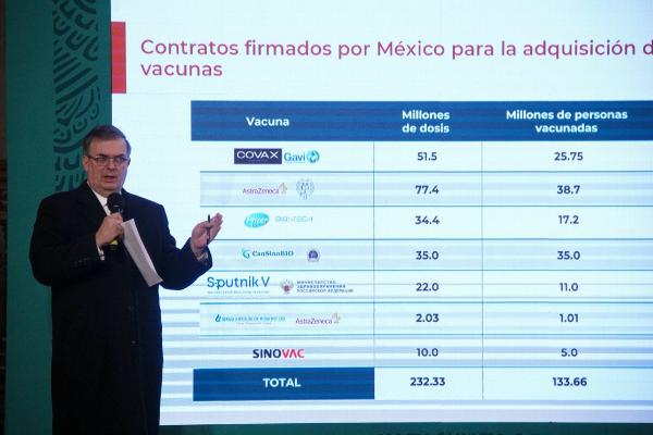 Video: México contrató la compra de 232 millones 330 mil vacunas contra COVID-19