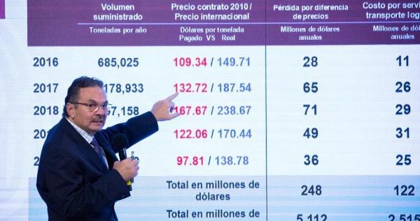 Videos: México perdió 14 mil millones de pesos por el contrato Calderón-Peña Nieto con Odebrecht. AMLO exhibe cifras