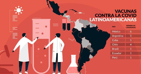 América Latina apura una vacuna propia. Cuba, adelante; México avanza. Pero no son los únicos