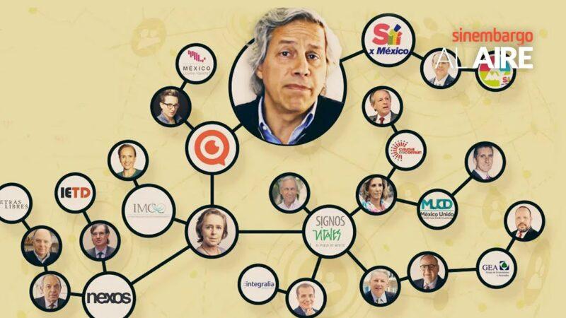 """Video: La red de """"ONGs"""" que sirve de vestido a la oposición, integra a empresarios, exfuncionarios y excolaboradores de gobiernos pasados, que quieren  derrotar a AMLO"""