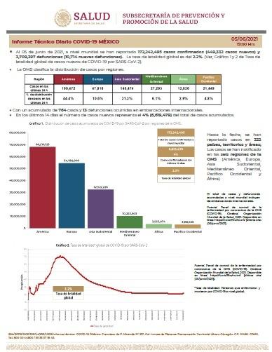 Suman 24 millones 98 mil 361 personas vacunadas, reporta la Ssa