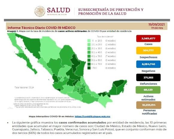 Suman 62 millones 89 mil personas vacunadas contra Covid-19 en México
