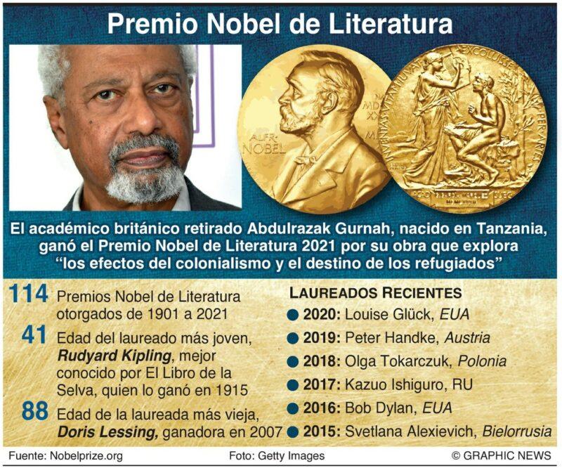 El novelista tanzano Abdulrazak Gurnah gana el Nobel de Literatura