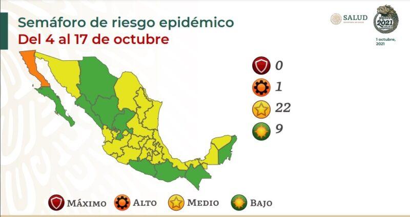 Semáforo Epidemiológico ubica a 9 entidades en verde y 22 en amarillo
